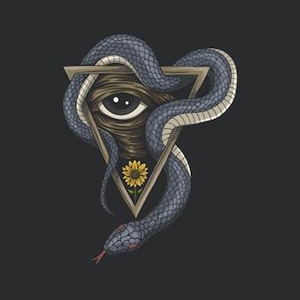 Ilustración de un ojo de serpiente