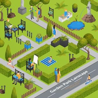 Ilustración del paisaje del parque jardín