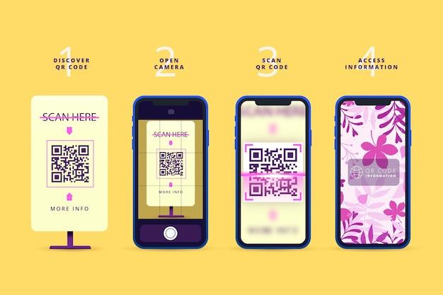 Ilustración de los pasos de escaneo de código qr en el teléfono inteligente