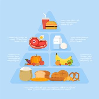 Ilustración de pirámide de alimentos organizada