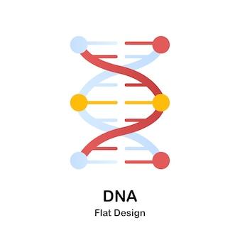 Ilustración plana de adn