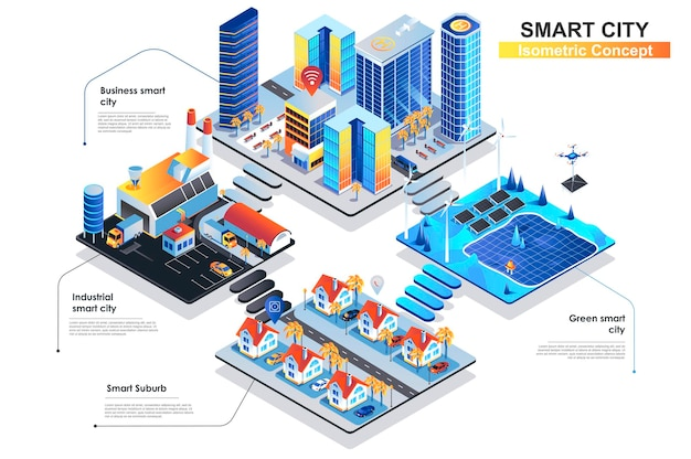 Ilustración plana del concepto isométrico de la ciudad inteligente