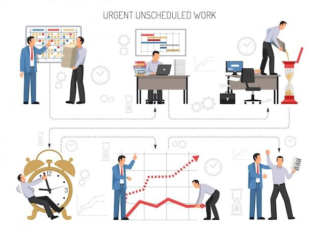 Ilustración plana de planificación