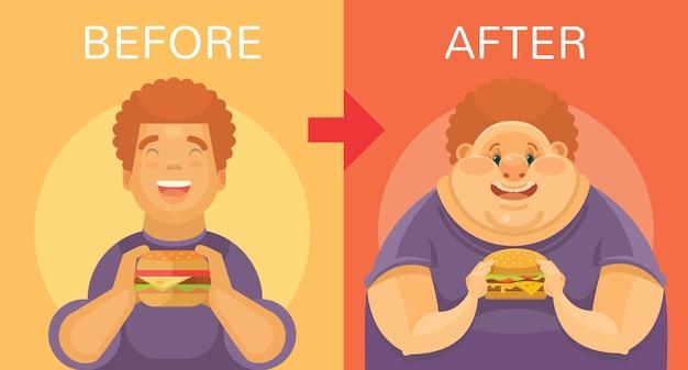 Ilustración plana de vector de obesidad