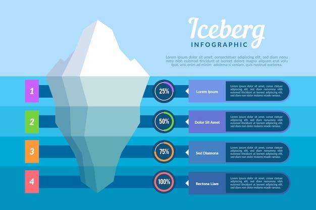 Ilustración de plantilla de iceberg de infografía