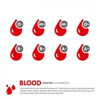 Ilustración de plantilla de tipos de sangre