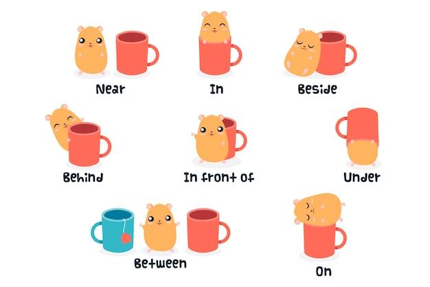 Ilustración de preposiciones en inglés