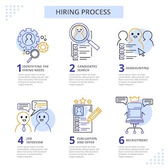 Ilustración de proceso de contratación minimalista