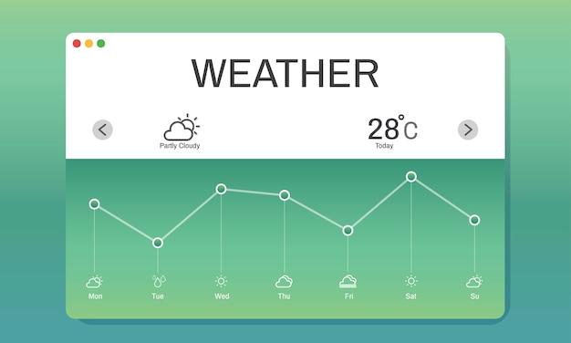 Ilustración del pronóstico del tiempo