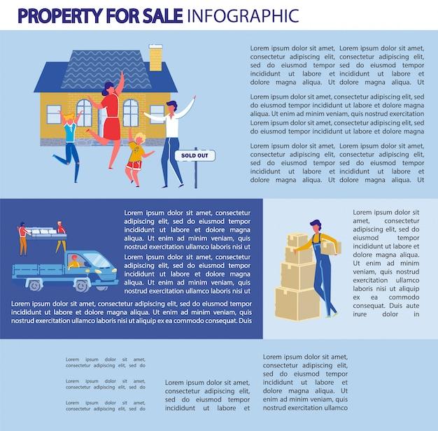 Ilustración propiedad en venta, infografía