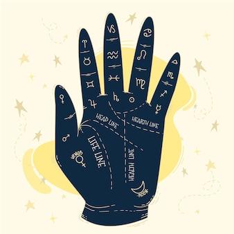 Ilustración quiromancia de la mano