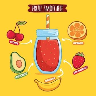Ilustración de receta de batido de frutas saludables