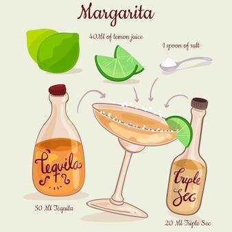 Ilustración de receta de cóctel