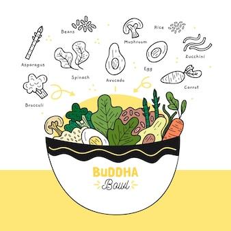 Ilustración de receta de cuenco de buda dibujado a mano