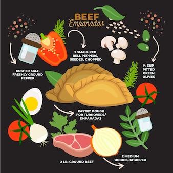 Ilustración de receta de empanada con ingredientes