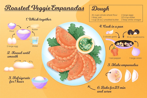 Ilustración de receta de empanadas de verduras asadas