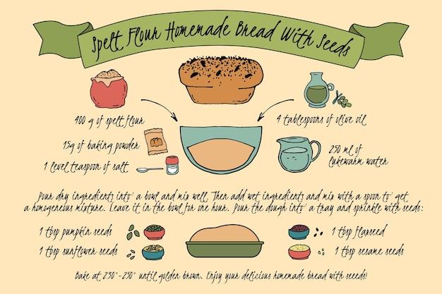Ilustración de receta de pan casero