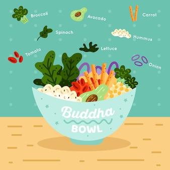 Ilustración de receta de tazón de buda