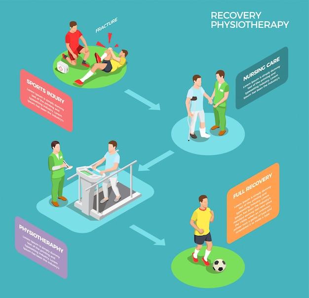 Ilustración de rehabilitación de fisioterapia