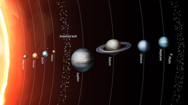 Ilustración del sistema solar con planetas en órbita alrededor del sol con cinturón de asteroides