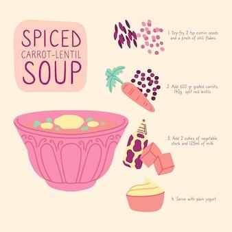 Ilustración de sopa receta saludable
