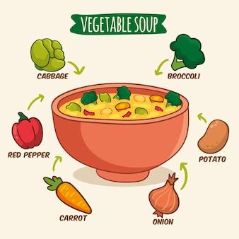 Ilustración de sopa de verduras receta saludable