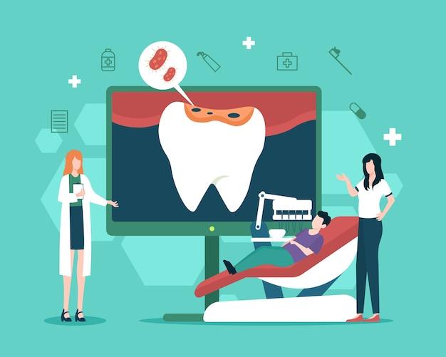 Ilustración de tratamiento de caries dental