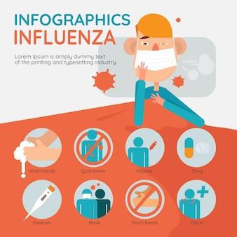Ilustración de vector de gripe de infografía
