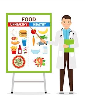 Ilustración de vector de nutricionista.