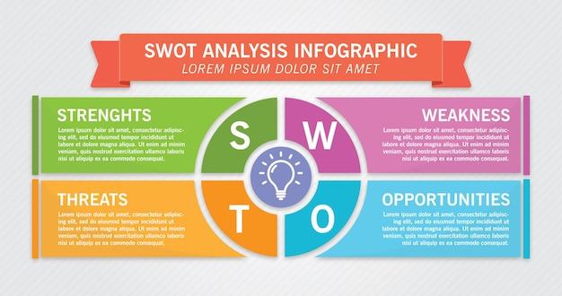 Ilustración de vector premium de plantilla de negocio de planificación de infografía de análisis foda.