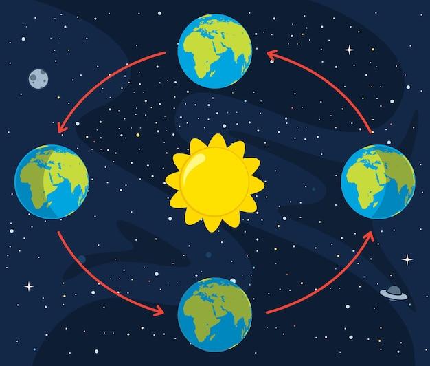 Ilustración vectorial de elementos espaciales