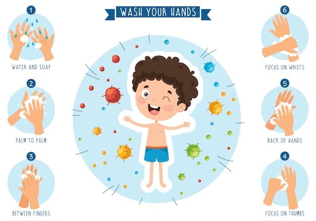 Ilustración vectorial de higiene de los niños