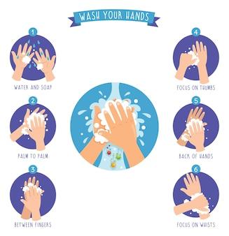 Ilustración vectorial de lavarse las manos
