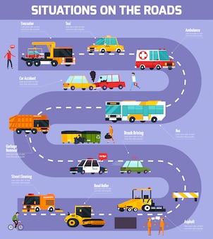 Ilustración vectorial de situaciones en las carreteras
