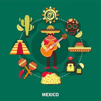 Ilustración de viaje de méxico