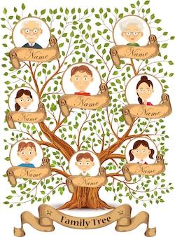 Ilustración vintage de plantilla de árbol genealógico
