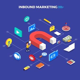 Ilustraciones concepto de marketing entrante.