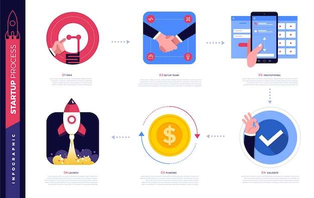 Ilustraciones concepto tecnología inicio empresa proceso inicio