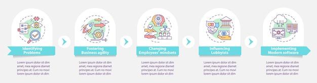 Ilustraciones de plantilla de infografía de tareas de asesor empresarial