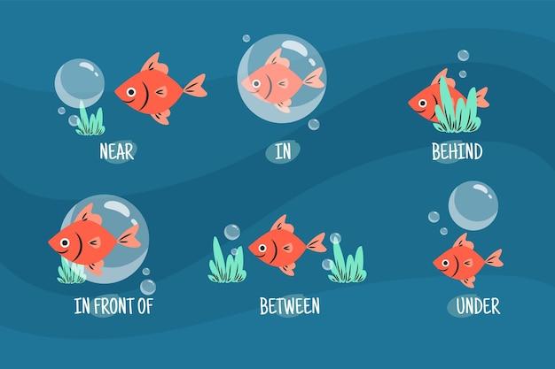 Ilustraciones de preposiciones inglesas con peces