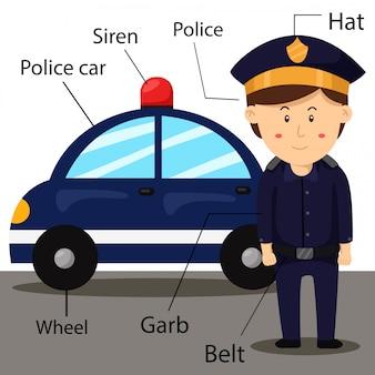 Ilustrador de policia y automovil.