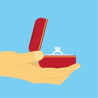 Imagen de la mano humana con anillo de bodas, ilustración de estilo