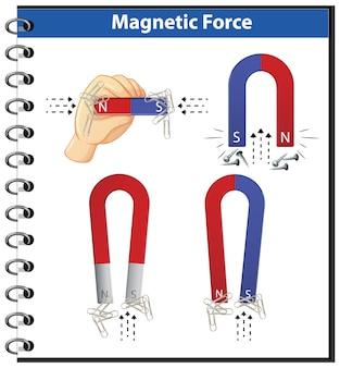Los imanes de fuerza magnética recogen objetos metálicos isoalted en blanco