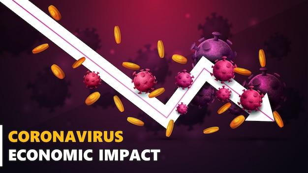 Impacto económico del coronavirus, pancarta con flecha blanca, gráfico económico descendente con monedas de oro alrededor y rodeado de moléculas de coronavirus.