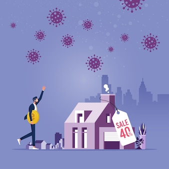 Impacto del mercado inmobiliario y de la propiedad por la crisis del coronavirus