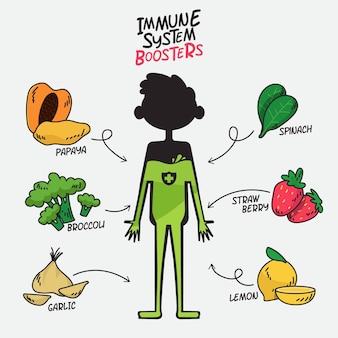 Impulsores del sistema inmunitario con frutas y verduras.