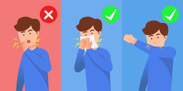 Incorrecto y correcto de la ética de la tos