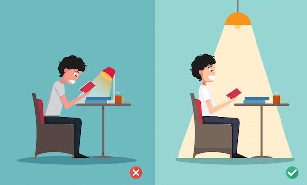 Incorrecto y correcto para una iluminación adecuada en la ilustración de la habitación