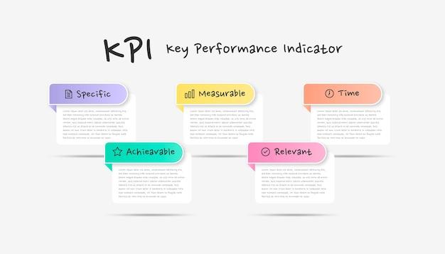 Indicador clave de rendimiento de kpi de infografía. plantilla de infografía de línea de tiempo moderna colorida.