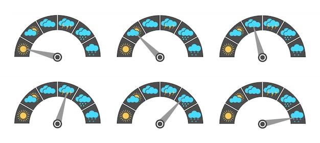 Indicador meteorológico un conjunto de indicadores con diferentes condiciones climáticas.